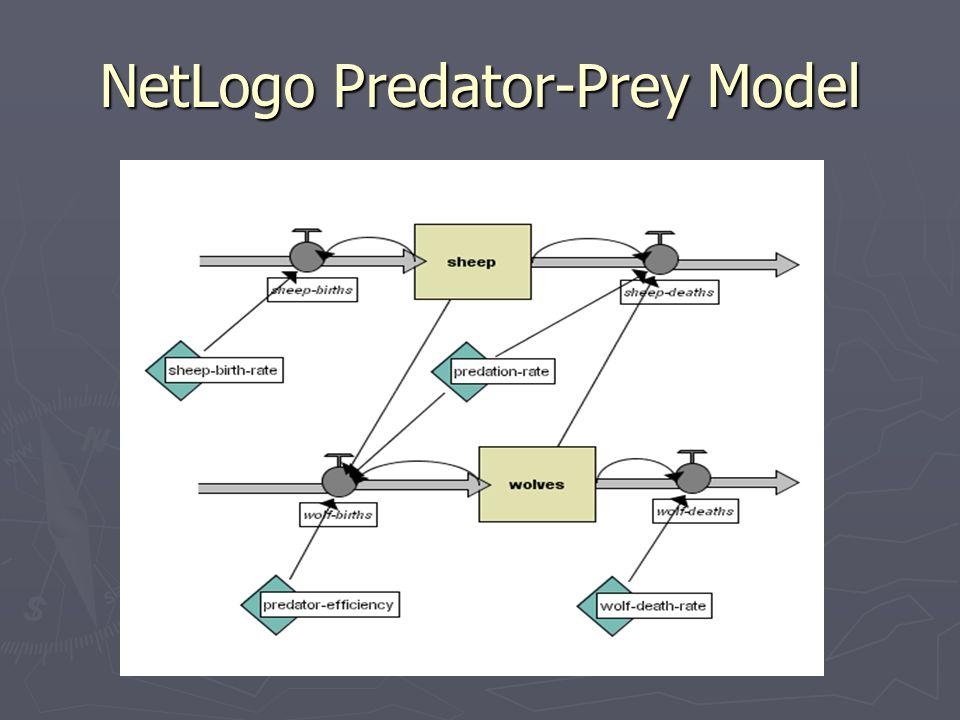 NetLogo Predator-Prey Model