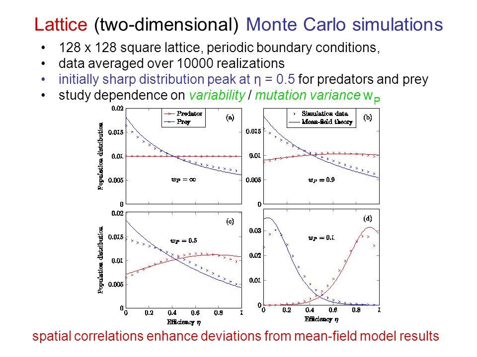 Lattice (two-dimensional) Monte Carlo simulations 128 x 128 square lattice, periodic boundary conditions, data averaged over 10000 realizations initia