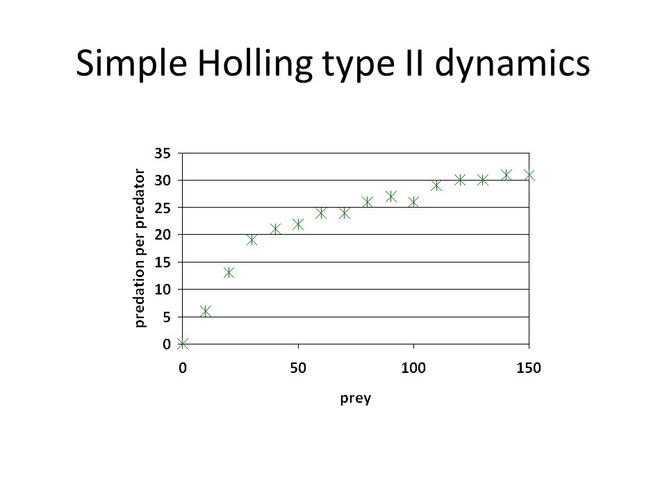 Simple Holling type II dynamics