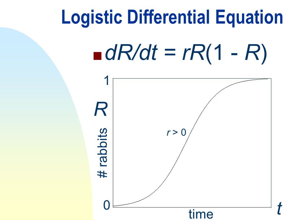 Logistic Differential Equation n dR/dt = rR(1 - R) R t r > 0 # rabbits time 0 1