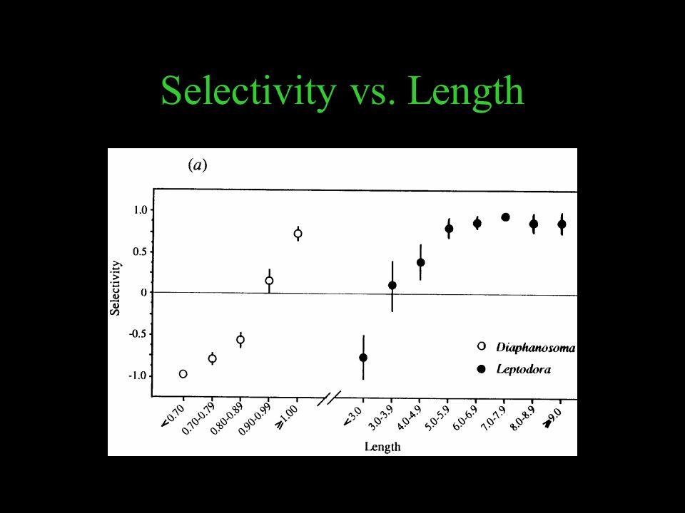 Selectivity vs. Length
