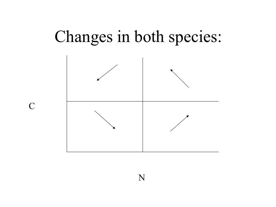 Changes in both species: C N