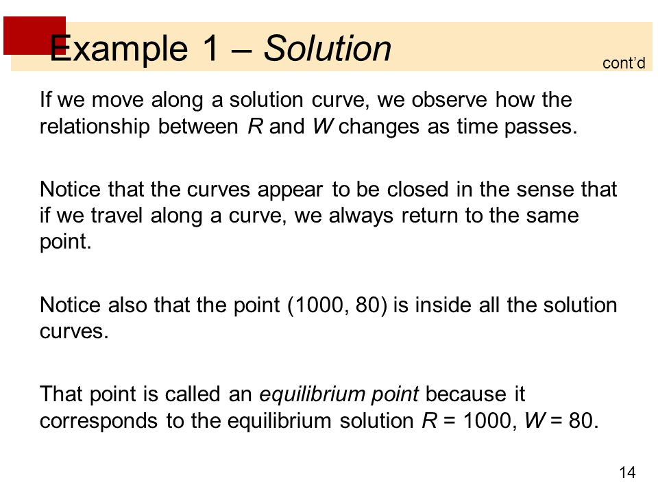 14 Example 1 – Solution If we move along a solution curve, we observe how the relationship between R and W changes as time passes. Notice that the cur