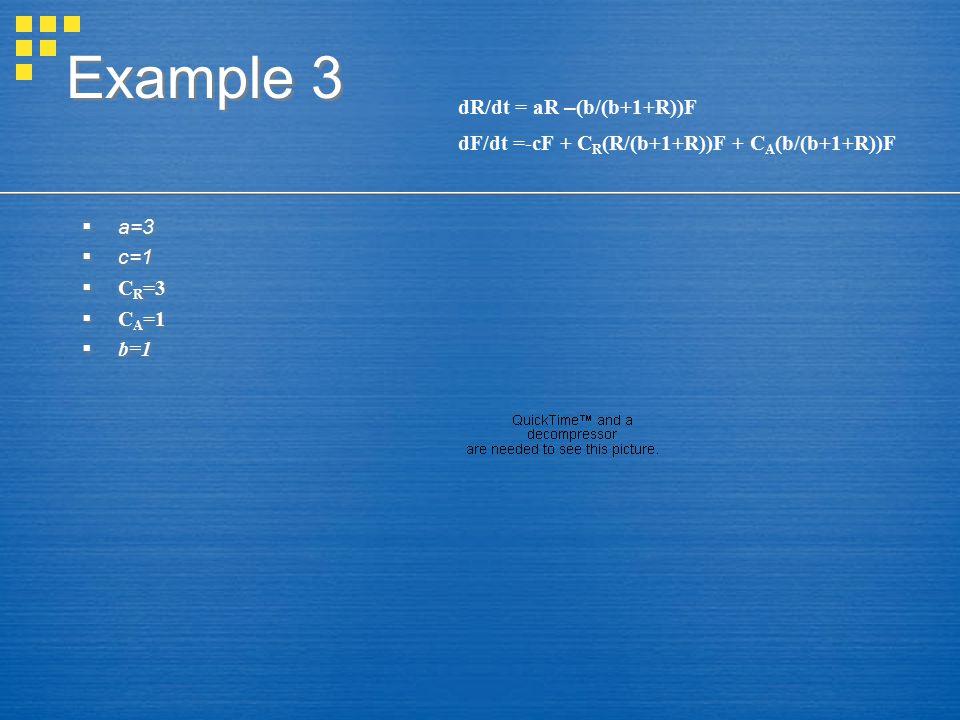Example 3  a=3  c=1  C R =3  C A =1  b=1  a=3  c=1  C R =3  C A =1  b=1 dR/dt = aR – (b/(b+1+R))F dF/dt =-cF + C R (R/(b+1+R))F + C A (b/(b+1+R))F