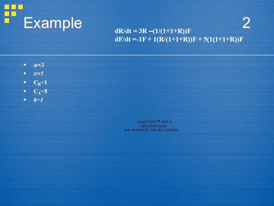  a=3  c=1  C R =1  C A =5  b=1  a=3  c=1  C R =1  C A =5  b=1 Example 2 dR/dt = 3R – (1/(1+1+R))F dF/dt =-1F + 1(R/(1+1+R))F + 5(1(1+1+R))F