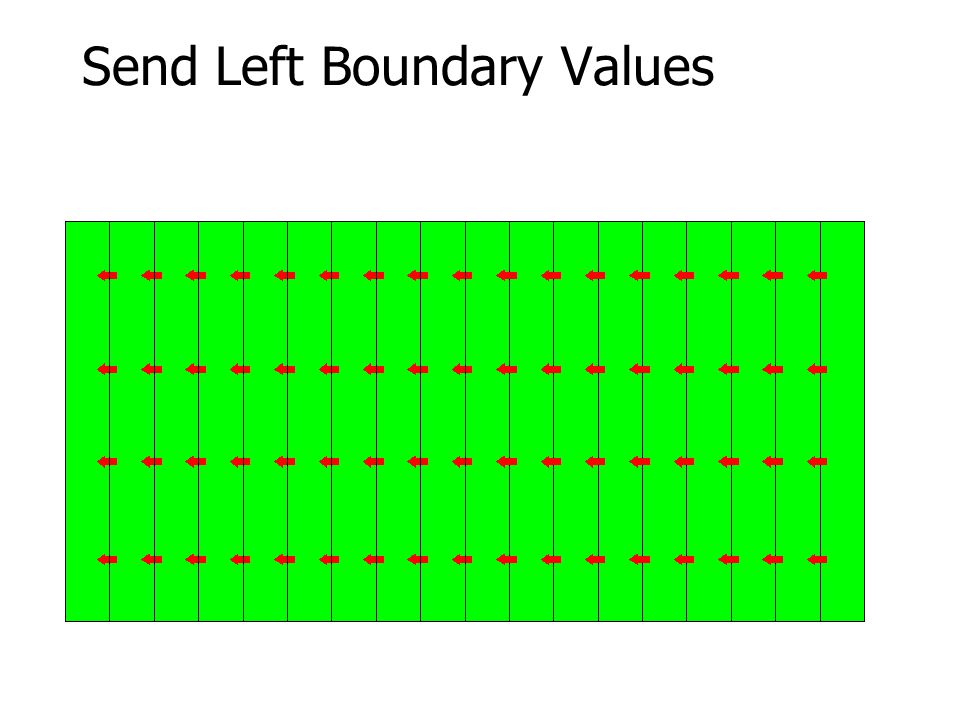 25 Receive Left Boundary Values