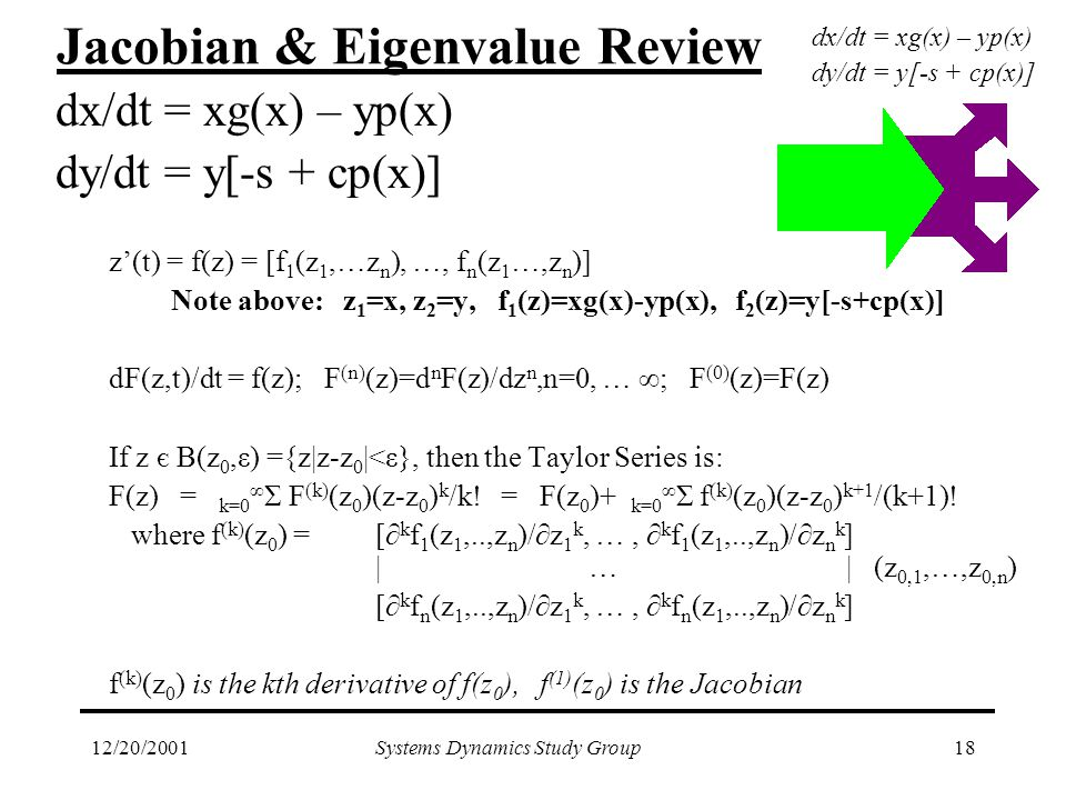 12/20/2001Systems Dynamics Study Group18 Jacobian & Eigenvalue Review dx/dt = xg(x) – yp(x) dy/dt = y[-s + cp(x)] z'(t) = f(z) = [f 1 (z 1,…z n ), …, f n (z 1 …,z n )] Note above: z 1 =x, z 2 =y, f 1 (z)=xg(x)-yp(x), f 2 (z)=y[-s+cp(x)] dF(z,t)/dt = f(z); F (n) (z)=d n F(z)/dz n,n=0, … ∞; F (0) (z)=F(z) If z є B(z 0,ε) ={z|z-z 0 |<ε}, then the Taylor Series is: F(z) = k=0 ∞ Σ F (k) (z 0 )(z-z 0 ) k /k.