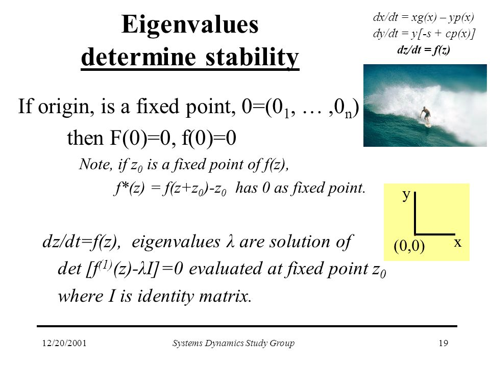 12/20/2001Systems Dynamics Study Group19 Eigenvalues determine stability If origin, is a fixed point, 0=(0 1, …,0 n ) then F(0)=0, f(0)=0 Note, if z 0 is a fixed point of f(z), f*(z) = f(z+z 0 )-z 0 has 0 as fixed point.