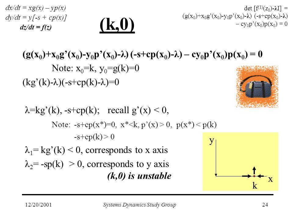 12/20/2001Systems Dynamics Study Group24 (k,0) (g(x 0 )+x 0 g'(x 0 )-y 0 p'(x 0 )-λ) (-s+cp(x 0 )-λ) – cy 0 p'(x 0 )p(x 0 ) = 0 Note: x 0 =k, y 0 =g(k)=0 (kg'(k)-λ)(-s+cp(k)-λ)=0 λ=kg'(k), -s+cp(k); recall g'(x) < 0, Note: -s+cp(x*)=0, x* 0, p(x*) < p(k) -s+cp(k) > 0 λ 1 = kg'(k) < 0, corresponds to x axis λ 2 = -sp(k) > 0, corresponds to y axis dx/dt = xg(x) – yp(x) dy/dt = y[-s + cp(x)] dz/dt = f(z) det [f (1) (z 0 )-λI] = (g(x 0 )+x 0 g'(x 0 )-y 0 p'(x 0 )-λ) (-s+cp(x 0 )-λ) – cy 0 p'(x 0 )p(x 0 ) = 0 (k,0) is unstable k x y