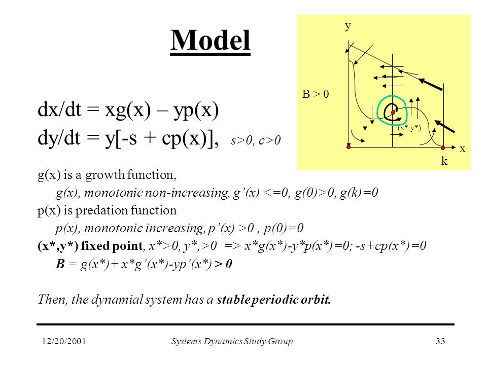 12/20/2001Systems Dynamics Study Group33 Model dx/dt = xg(x) – yp(x) dy/dt = y[-s + cp(x)], s>0, c>0 g(x) is a growth function, g(x), monotonic non-increasing, g'(x) 0, g(k)=0 p(x) is predation function p(x), monotonic increasing, p'(x) >0, p(0)=0 (x*,y*) fixed point, x*>0, y*,>0 => x*g(x*)-y*p(x*)=0; -s+cp(x*)=0 B = g(x*)+ x*g'(x*)-yp'(x*) > 0 Then, the dynamial system has a stable periodic orbit.
