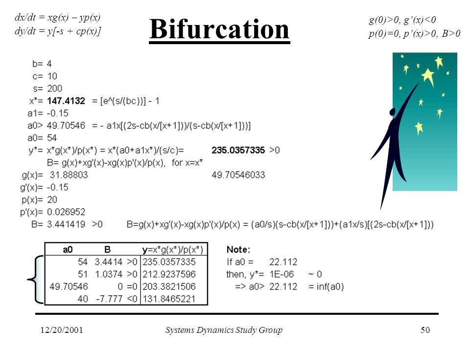 12/20/2001Systems Dynamics Study Group50 Bifurcation dx/dt = xg(x) – yp(x) dy/dt = y[-s + cp(x)] g(0)>0, g'(x)<0 p(0)=0, p'(x)>0, B>0