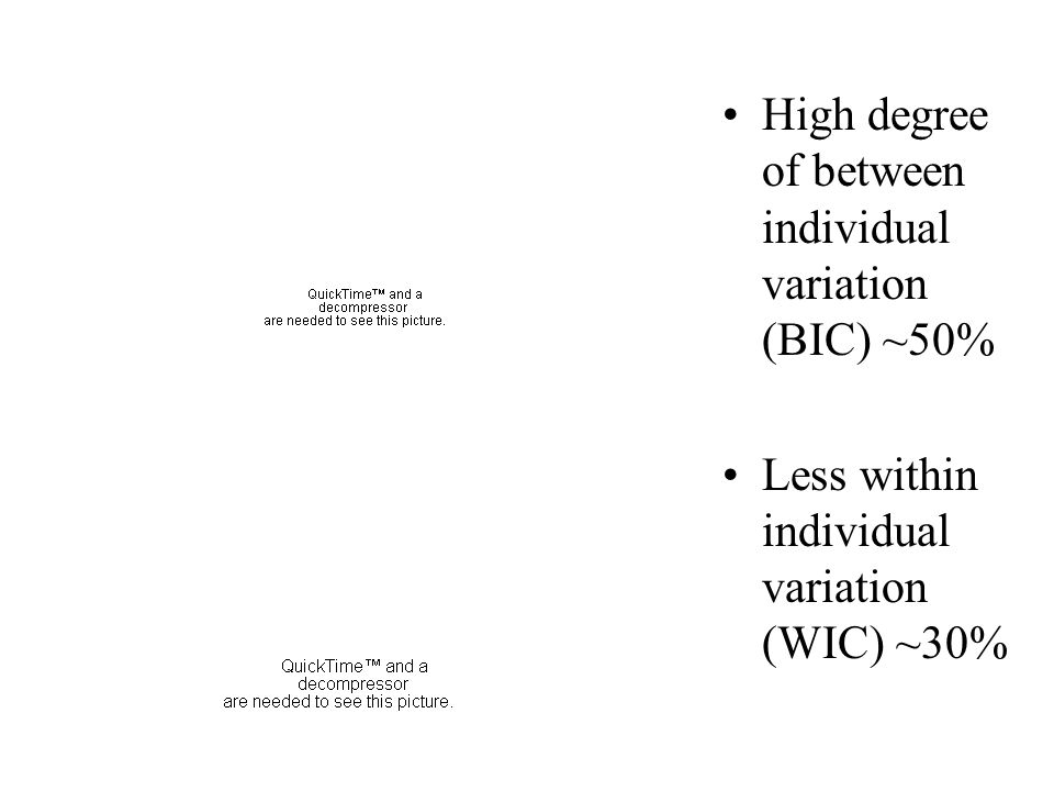High degree of between individual variation (BIC) ~50% Less within individual variation (WIC) ~30%