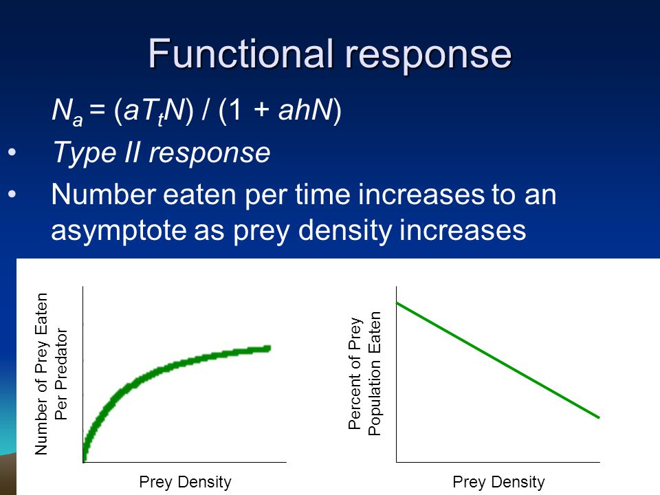 Functional response N a = (aT t N) / (1 + ahN) Type II response Number eaten per time increases to an asymptote as prey density increases Prey Density