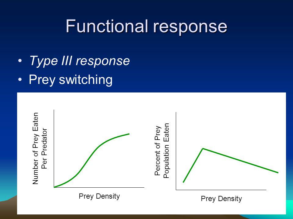Functional response Type III response Prey switching Prey Density Number of Prey Eaten Per Predator Prey Density Percent of Prey Population Eaten