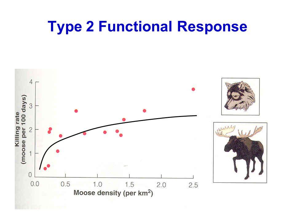 Type 2 Functional Response