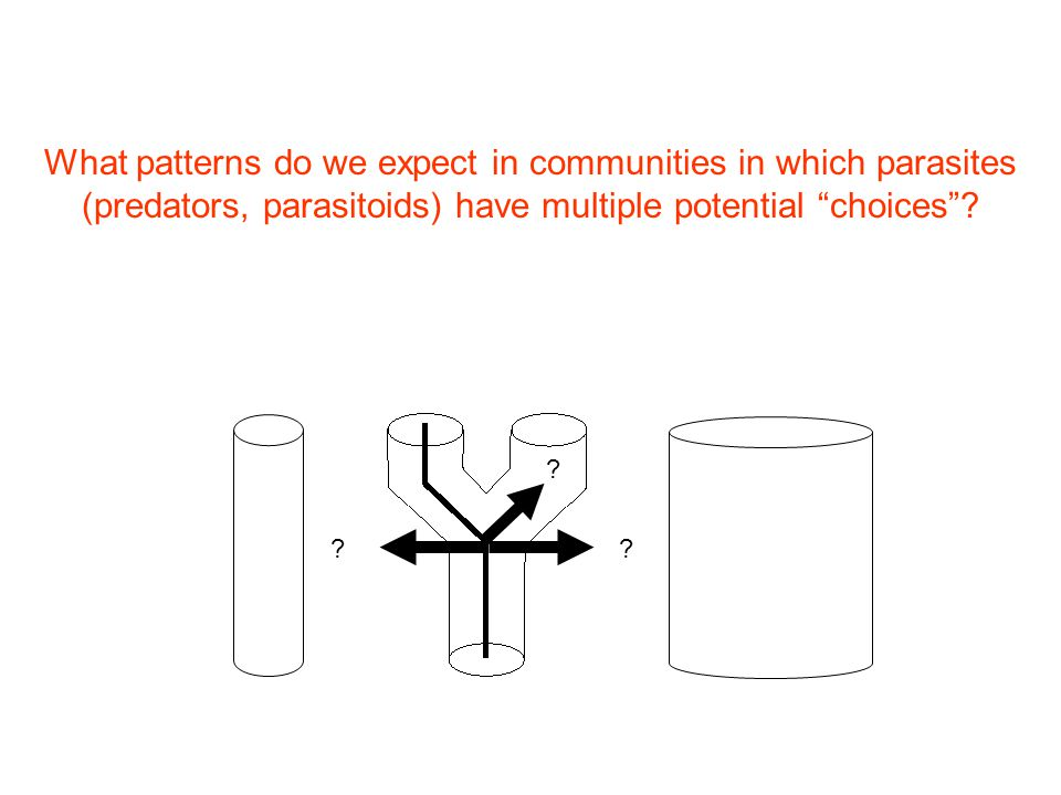 What patterns do we expect in communities in which parasites (predators, parasitoids) have multiple potential choices .