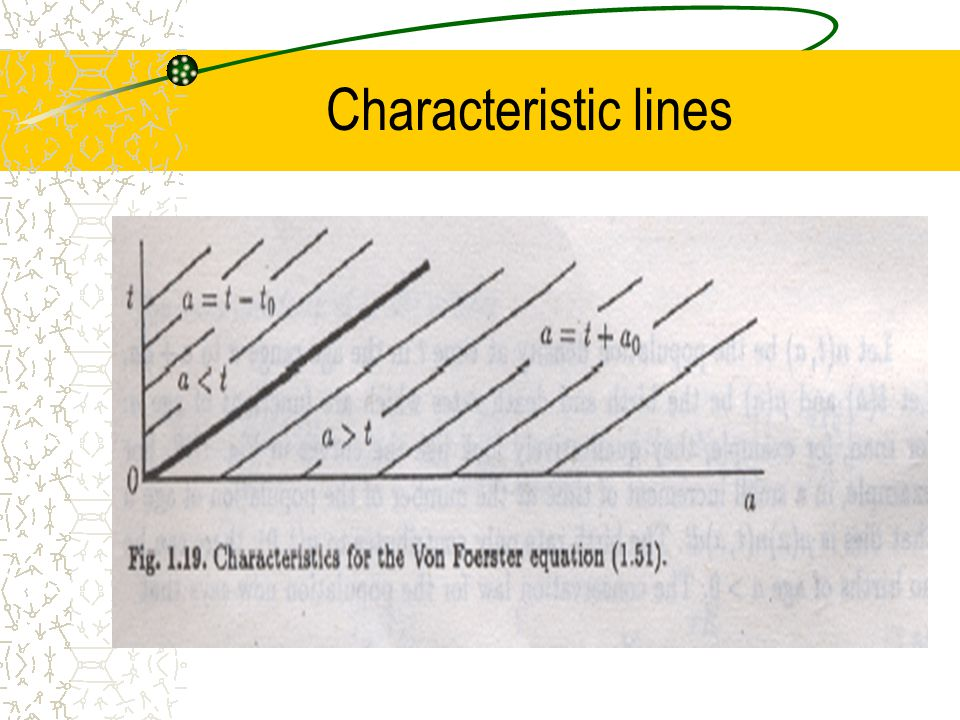 Characteristic lines