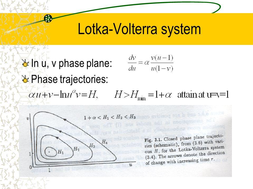 Lotka-Volterra system In u, v phase plane: Phase trajectories: