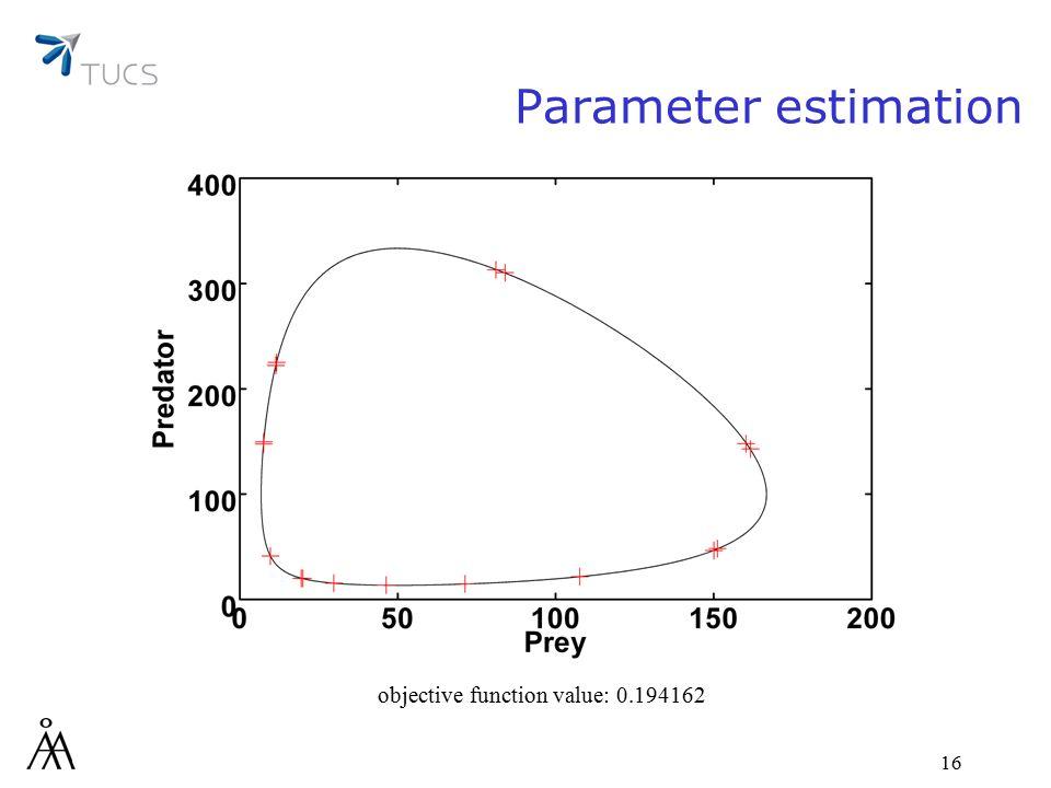16 objective function value: 0.194162 Parameter estimation