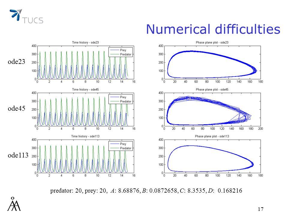 17 predator: 20, prey: 20, A: 8.68876, B: 0.0872658, C: 8.3535, D: 0.168216 ode23 ode45 ode113 Numerical difficulties