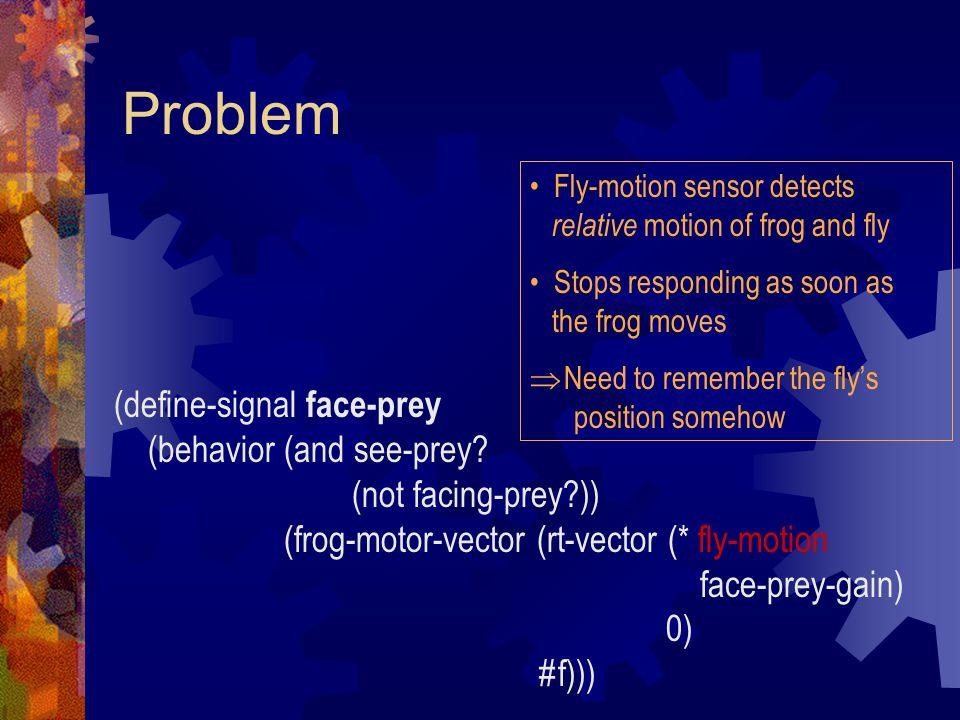 Problem (define-signal face-prey (behavior (and see-prey.