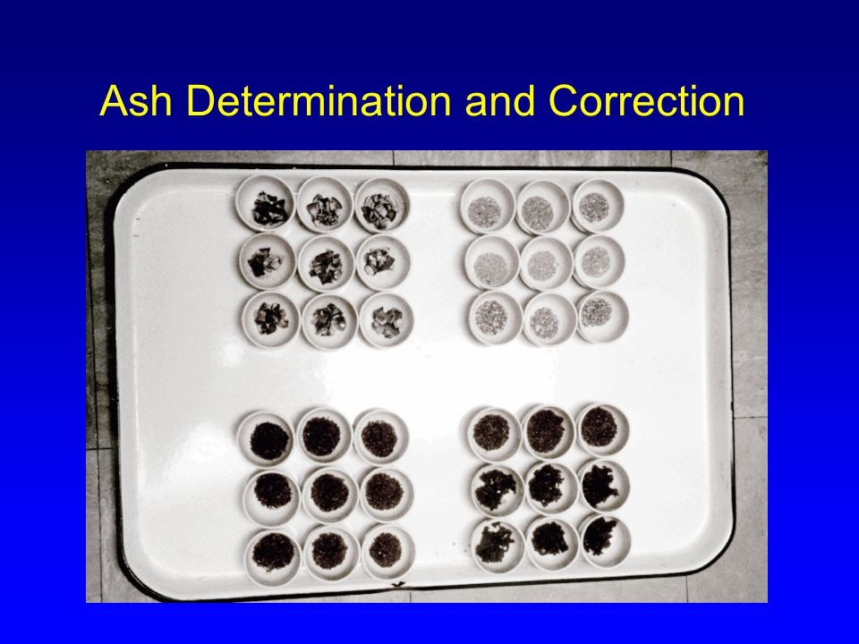 Ash Determination and Correction