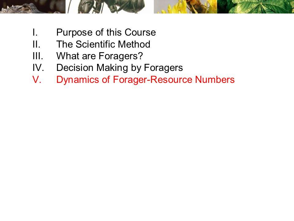 I.Purpose of this Course II.The Scientific Method III.