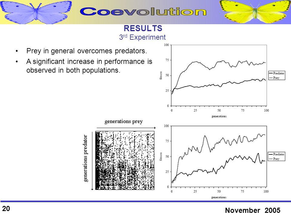 20 November 2005 RESULTS 3 rd Experiment Prey in general overcomes predators.