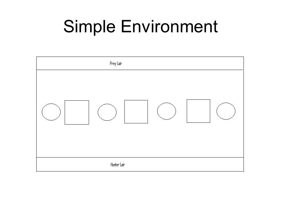 Simple Environment