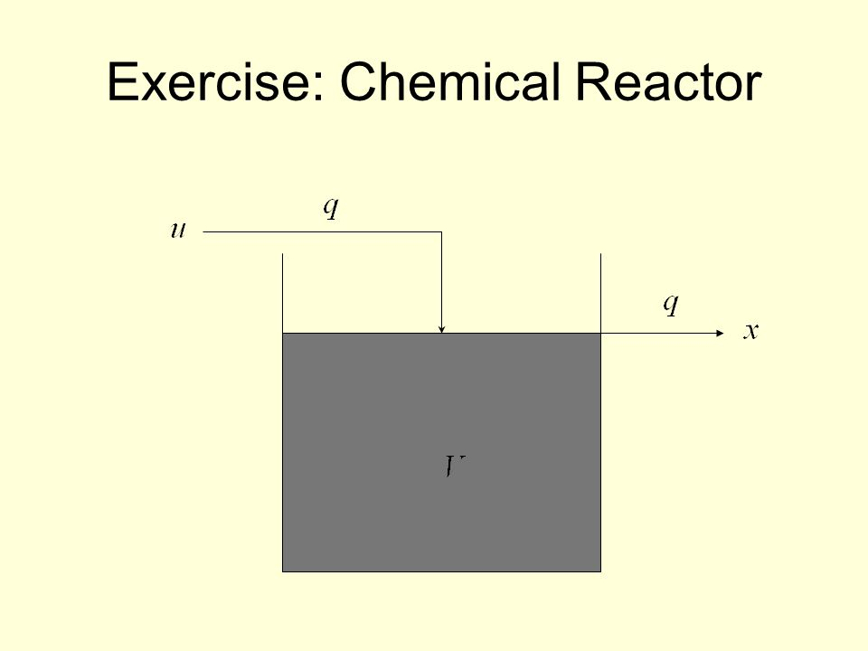 Exercise: Chemical Reactor