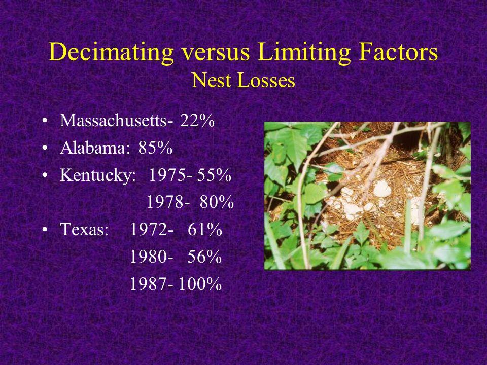 Decimating versus Limiting Factors Nest Losses Massachusetts- 22% Alabama: 85% Kentucky: 1975- 55% 1978- 80% Texas: 1972- 61% 1980- 56% 1987- 100%