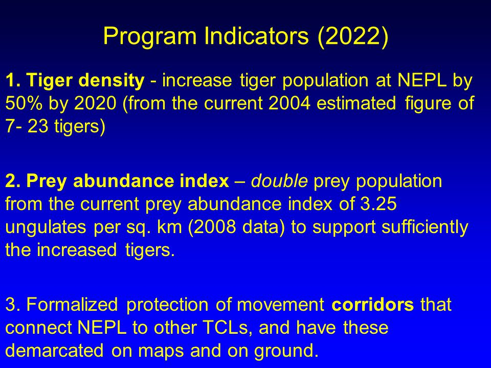 Program Indicators (2022) 1.