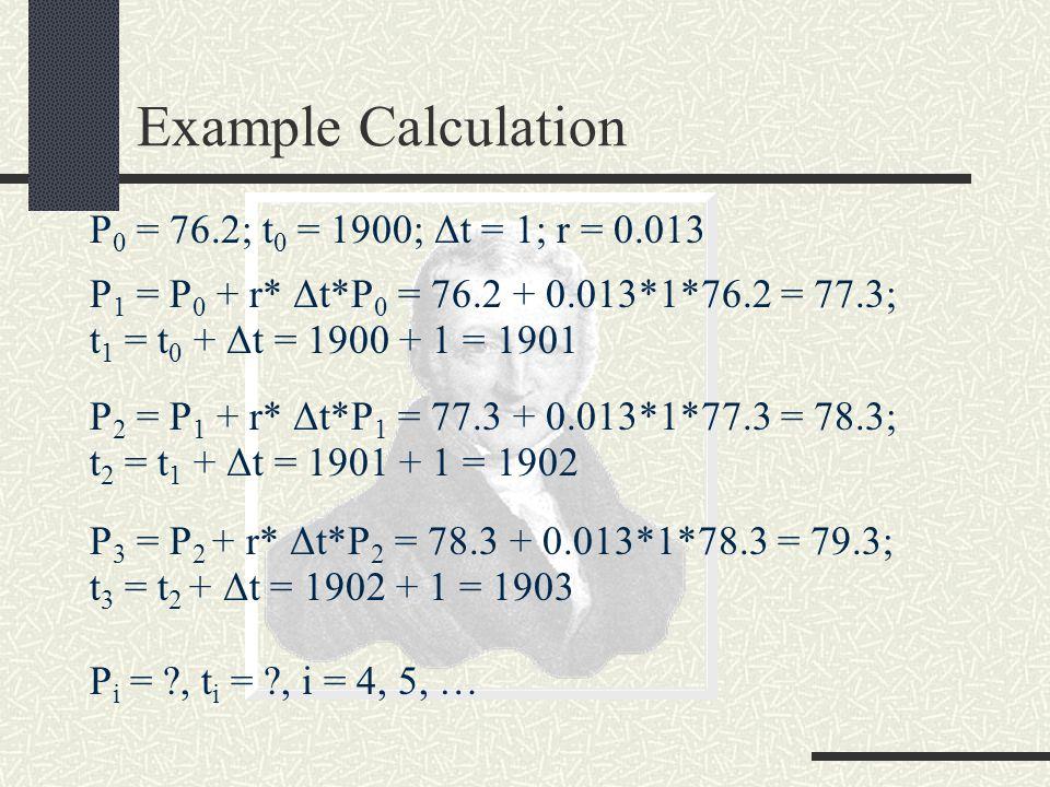 Example Calculation P 0 = 76.2; t 0 = 1900; Δt = 1; r = 0.013 P 1 = P 0 + r* Δt*P 0 = 76.2 + 0.013*1*76.2 = 77.3; t 1 = t 0 + Δt = 1900 + 1 = 1901 P 2 = P 1 + r* Δt*P 1 = 77.3 + 0.013*1*77.3 = 78.3; t 2 = t 1 + Δt = 1901 + 1 = 1902 P 3 = P 2 + r* Δt*P 2 = 78.3 + 0.013*1*78.3 = 79.3; t 3 = t 2 + Δt = 1902 + 1 = 1903 P i = , t i = , i = 4, 5, …
