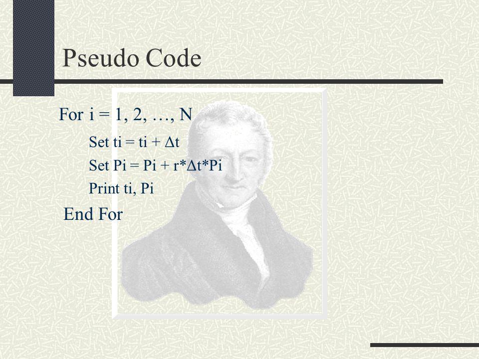 Pseudo Code For i = 1, 2, …, N Set ti = ti + Δt Set Pi = Pi + r*Δt*Pi Print ti, Pi End For