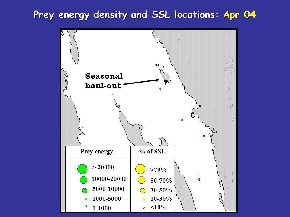 Seasonal haul-out > 20000 10000-20000 5000-10000 1000-5000 1-1000 Prey energy density and SSL locations: Apr 04 >70% 50-70% 30-50% 10-30% <10% Prey en