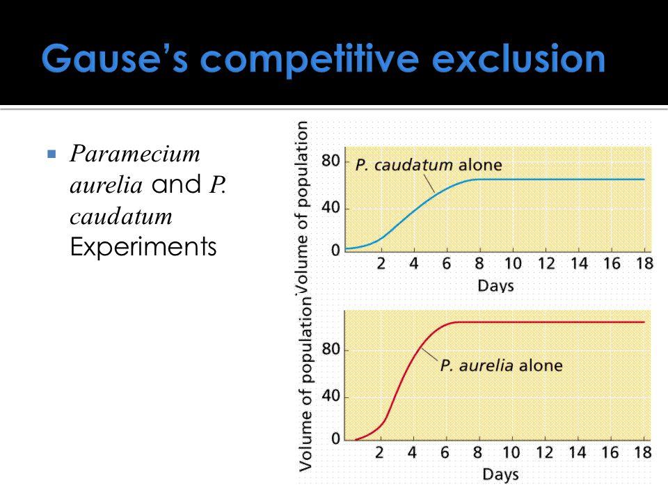  Paramecium aurelia and P. caudatum Experiments