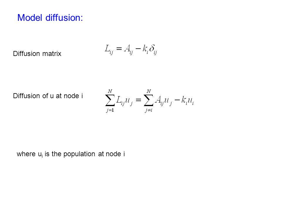 Model diffusion: Diffusion matrix Diffusion of u at node i where u i is the population at node i