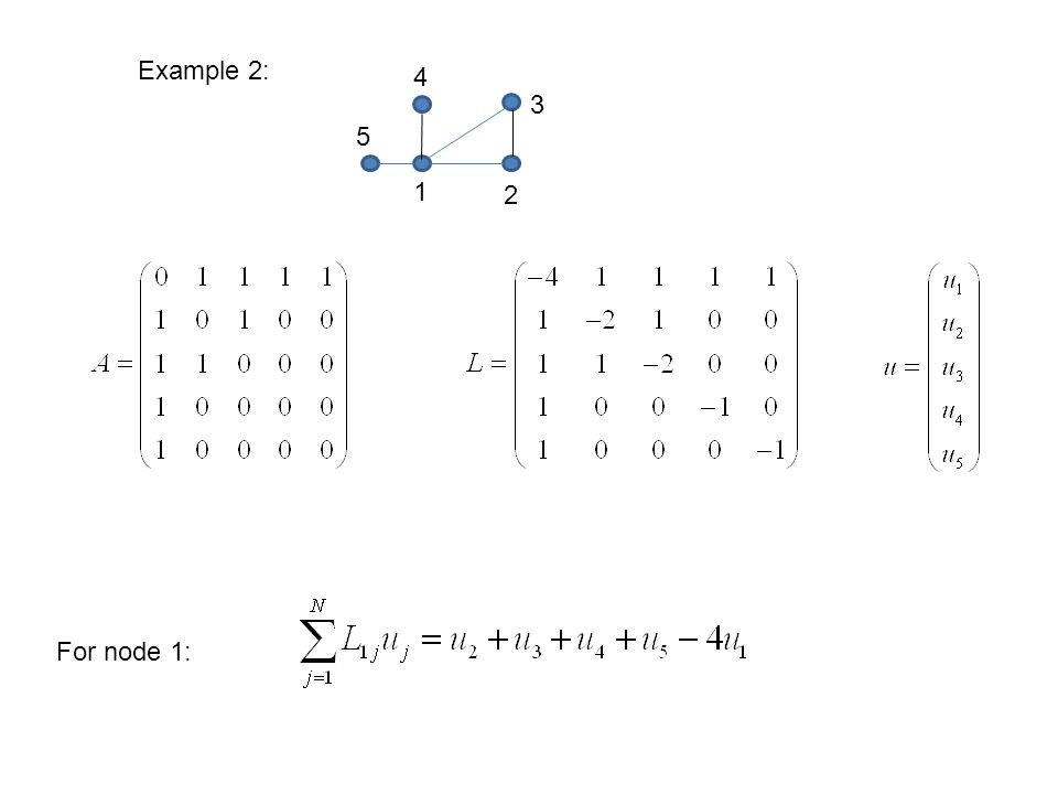 Example 2: For node 1: 1 2 3 4 5
