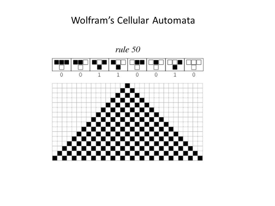 Wolfram's Cellular Automata