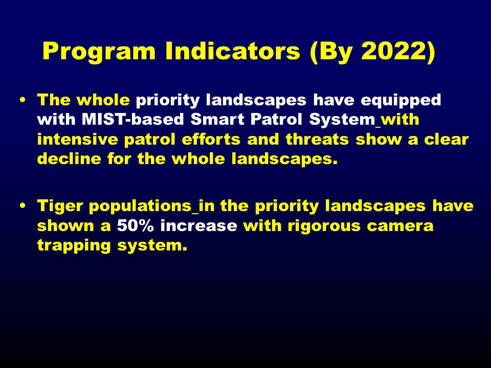 Program Indicators (By 2022) The whole priority landscapes have equipped with MIST-based Smart Patrol System with intensive patrol efforts and threats