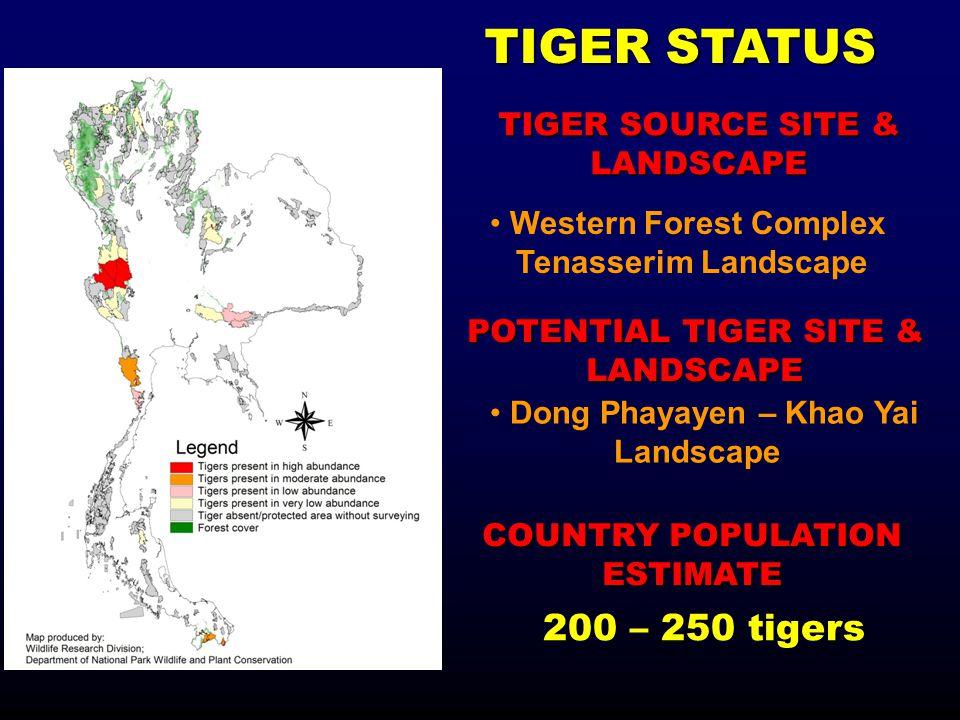 TIGER STATUS TIGER SOURCE SITE & LANDSCAPE Western Forest Complex Tenasserim Landscape POTENTIAL TIGER SITE & LANDSCAPE Dong Phayayen – Khao Yai Landscape COUNTRY POPULATION ESTIMATE 200 – 250 tigers