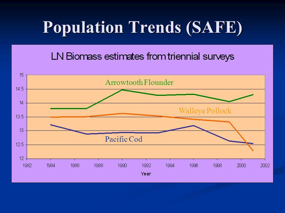 Population Trends (SAFE) Arrowtooth Flounder Walleye Pollock Pacific Cod