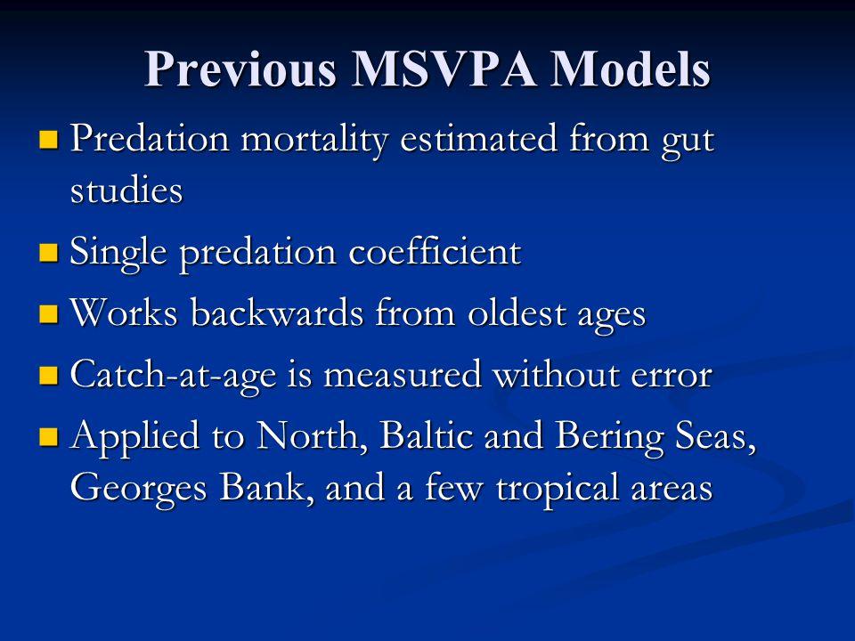 Model Sensitivities Prey Abundance Prey Abundance Predator Abundance Predator Abundance Prey preference and 'Other Food' factor Prey preference and 'Other Food' factor Fishing Pressure Fishing Pressure