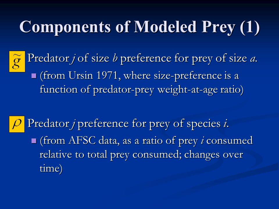 Components of Modeled Prey (2) Suitability of prey i,a to predator j,b : size/age preference * prey preference Availability of prey i,a to predator j,b : prey suitability * prey abundance