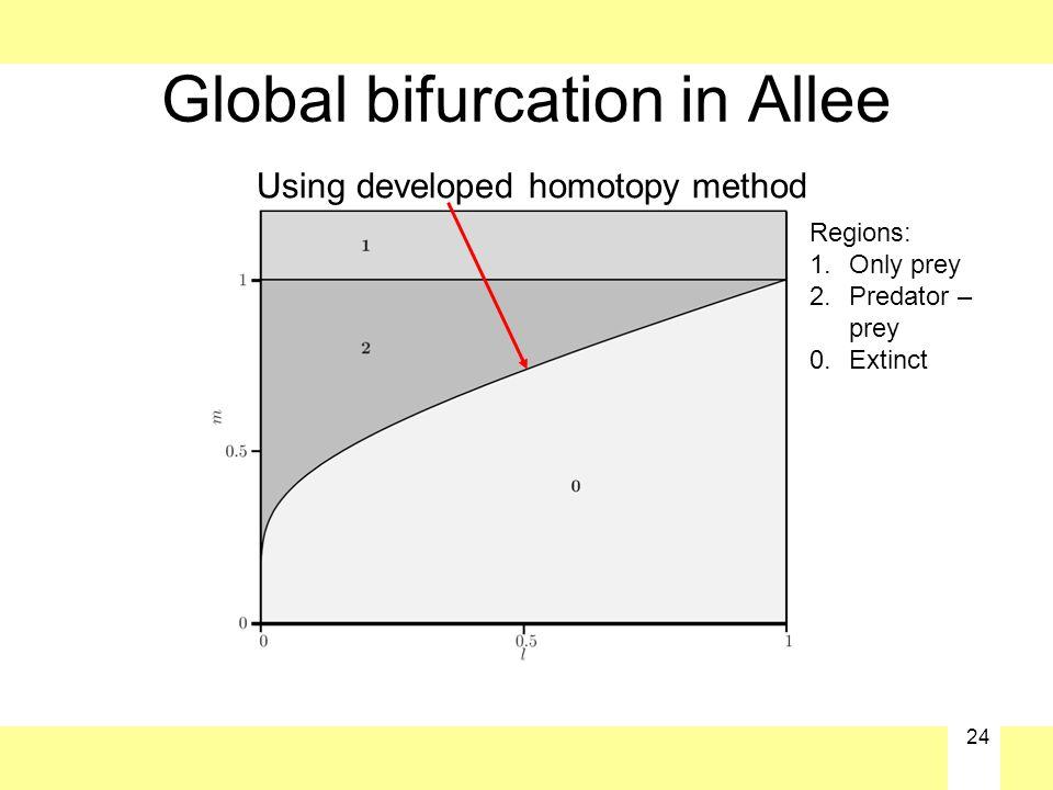 24 Global bifurcation in Allee Regions: 1.Only prey 2.Predator – prey 0.Extinct Using developed homotopy method