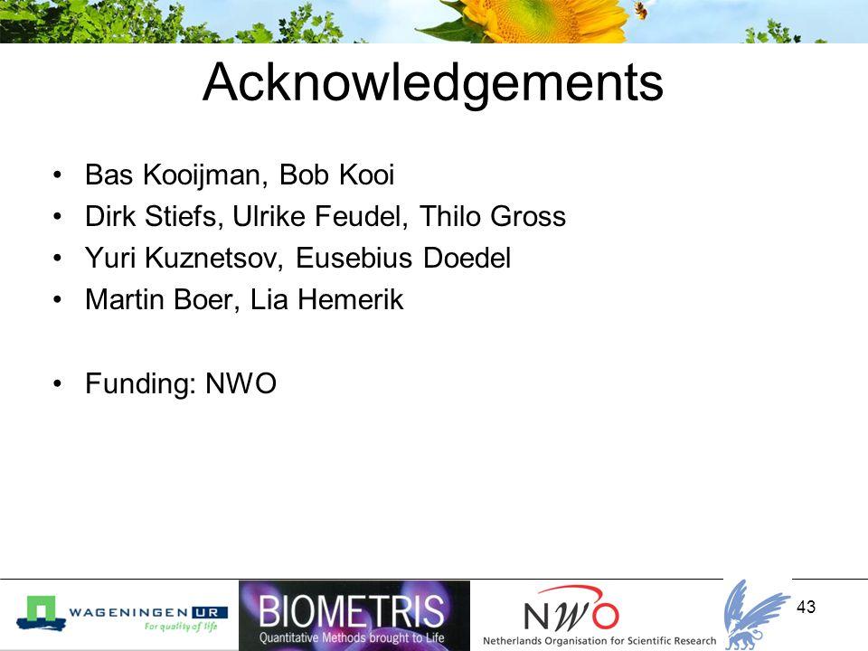 43 Acknowledgements Bas Kooijman, Bob Kooi Dirk Stiefs, Ulrike Feudel, Thilo Gross Yuri Kuznetsov, Eusebius Doedel Martin Boer, Lia Hemerik Funding: N