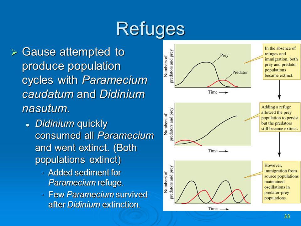33 Refuges  Gause attempted to produce population cycles with Paramecium caudatum and Didinium nasutum. Didinium quickly consumed all Paramecium and