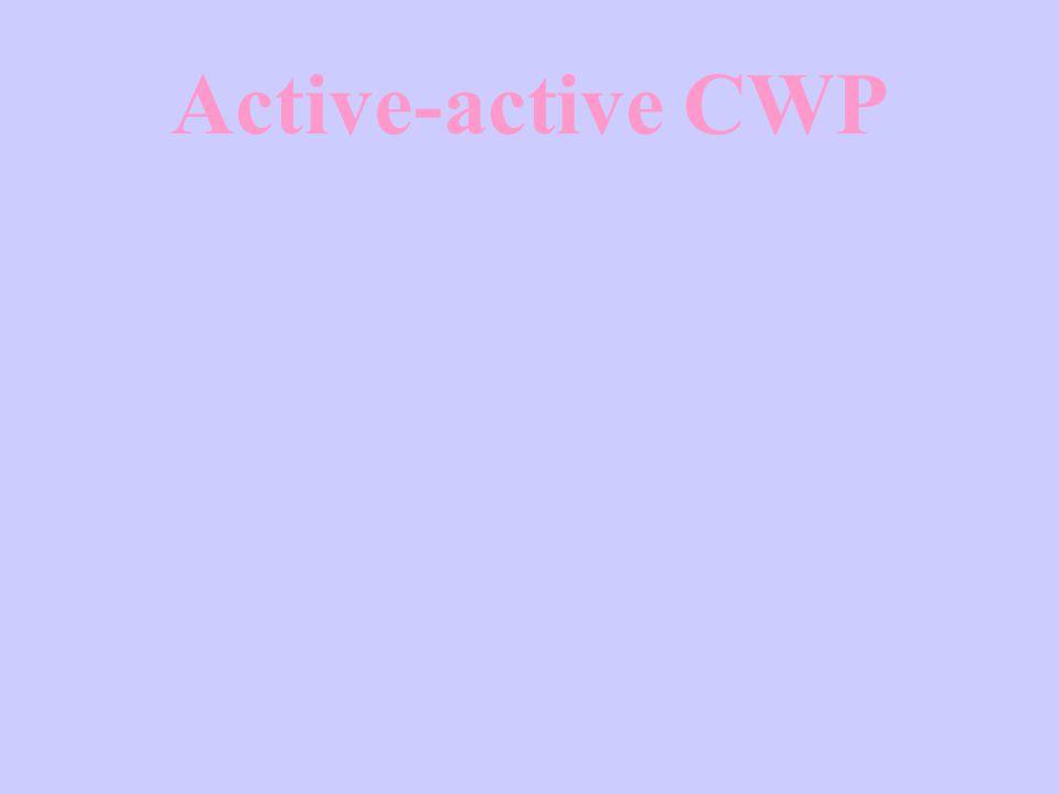 Active-active CWP