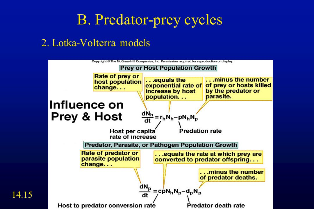 B. Predator-prey cycles 2. Lotka-Volterra models 14.15