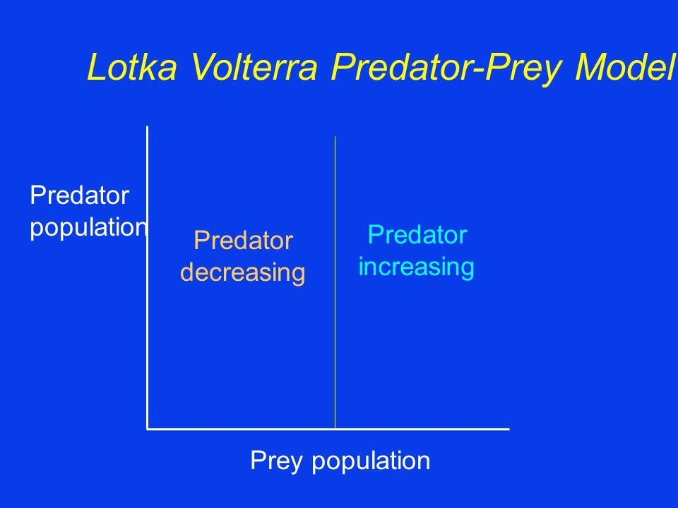 Prey population Predator population Predator increasing Predator decreasing